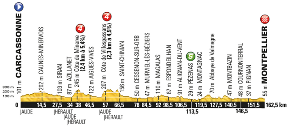 Tour-de-France-2016-stage-11-Wednesday-July-13-Carcassonne-to-Montpelier-164km